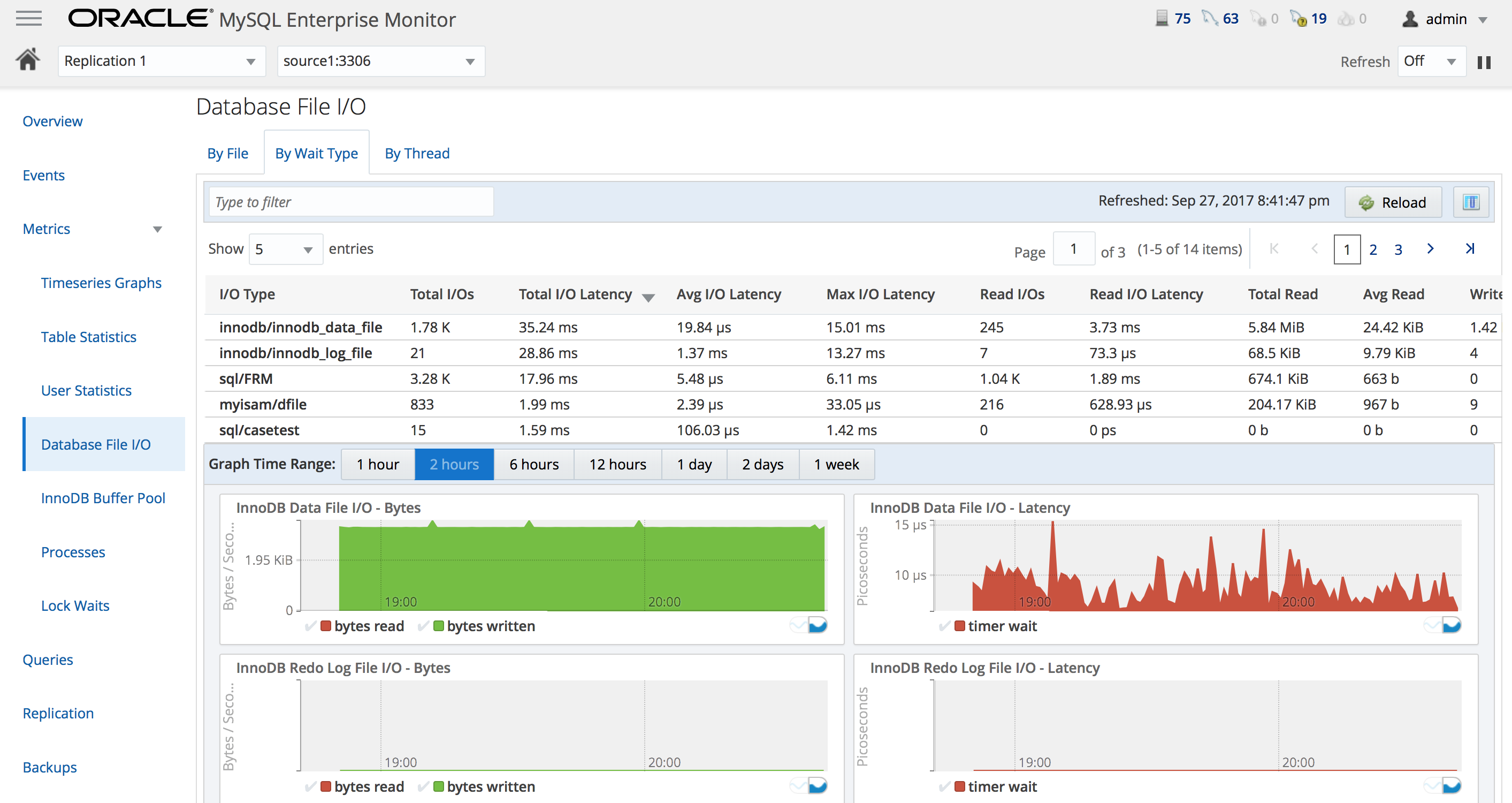Mysql Mysql Enterprise Monitor