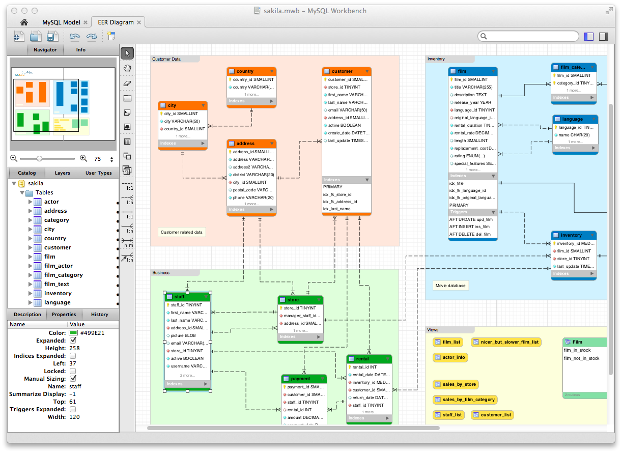 Mysql mysql workbench for Program design tools